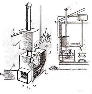 Делаем печь по чертежу