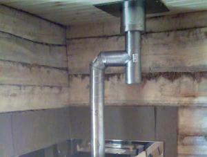Подробная инструкция для самостоятельного устройства металлического дымохода