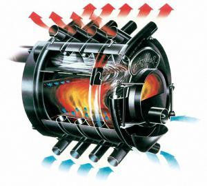 Процесс горения топлива в печи