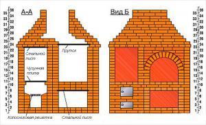 Схемы для укладки кирпичей при строительстве