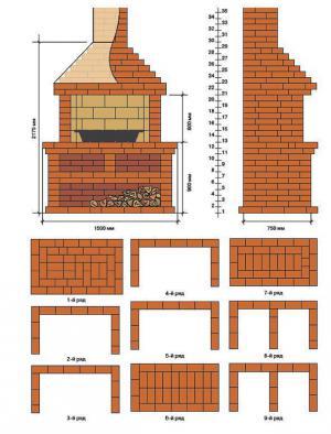 Схема постройки мангала из кирпича.