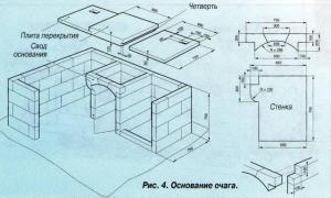 Полезные советы специалистов для постройки барбекю с казаном своими руками