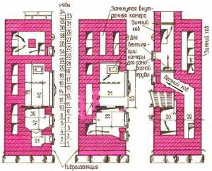 Подробные чертежи с описанием кладки печей из кирпича